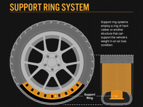 support ring run flat tire